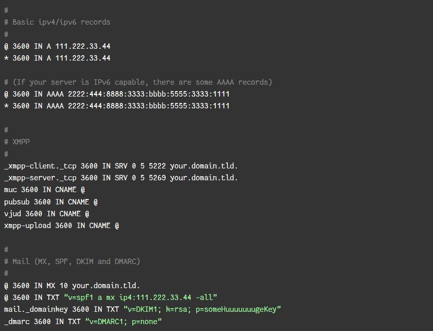 Screenshot_2021-02-02-DNS-zone-configuration---YunoHost